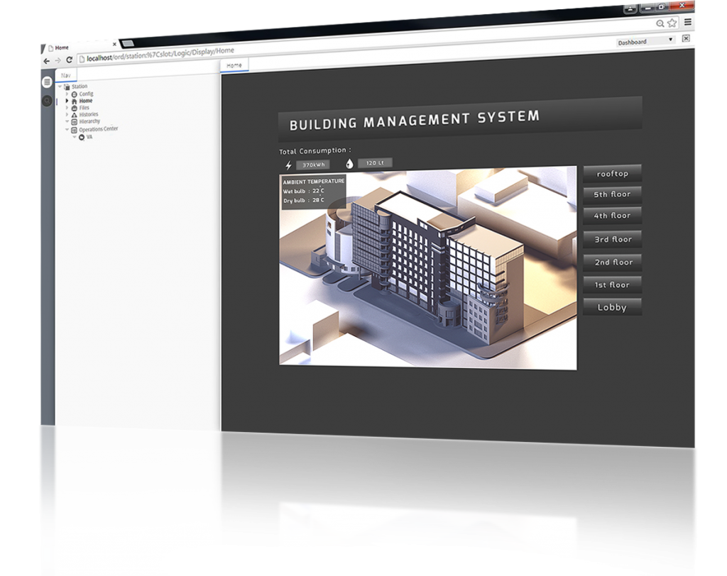 Building management system visual